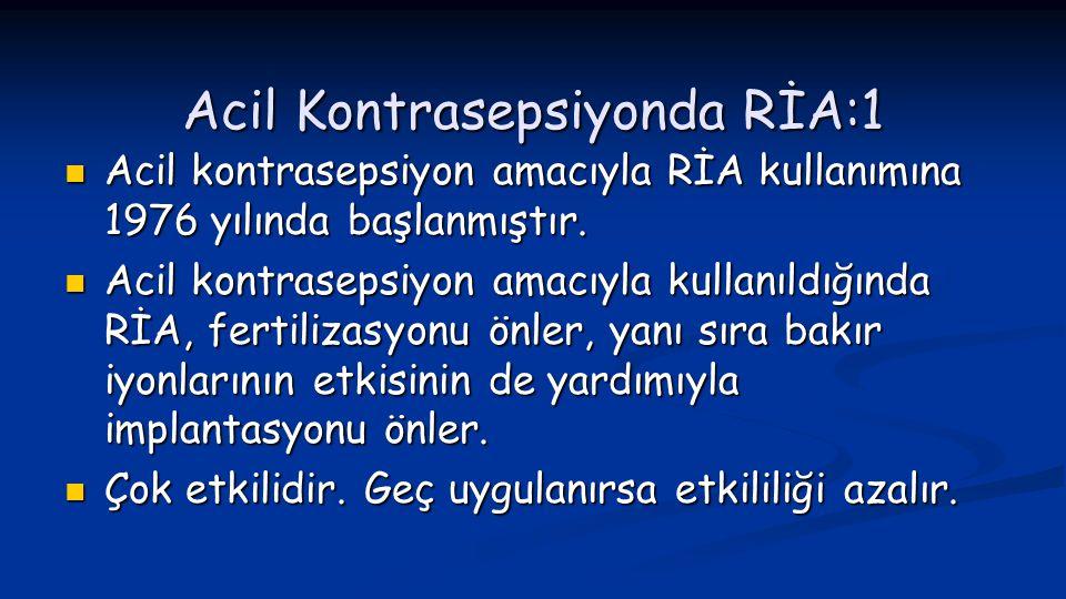 Acil Kontrasepsiyonda RİA:1  Acil kontrasepsiyon amacıyla RİA kullanımına 1976 yılında başlanmıştır.  Acil kontrasepsiyon amacıyla kullanıldığında R