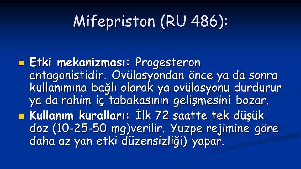 Mifepriston (RU 486):  Etki mekanizması: Progesteron antagonistidir. Ovülasyondan önce ya da sonra kullanımına bağlı olarak ya ovülasyonu durdurur ya