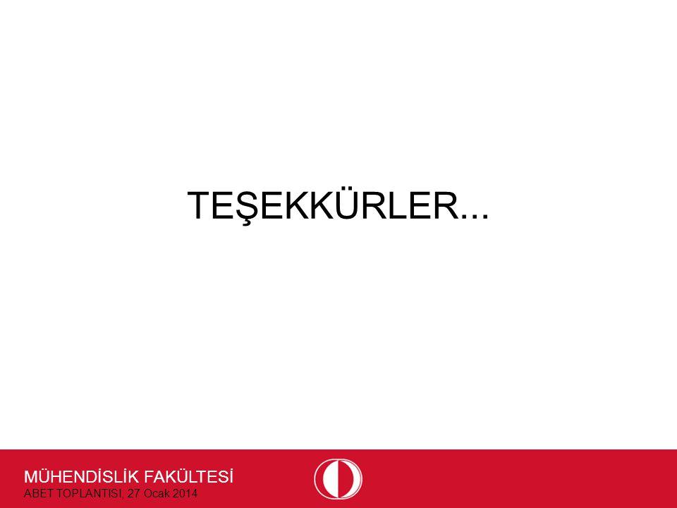 MÜHENDİSLİK FAKÜLTESİ ABET TOPLANTISI, 27 Ocak 2014 TEŞEKKÜRLER...