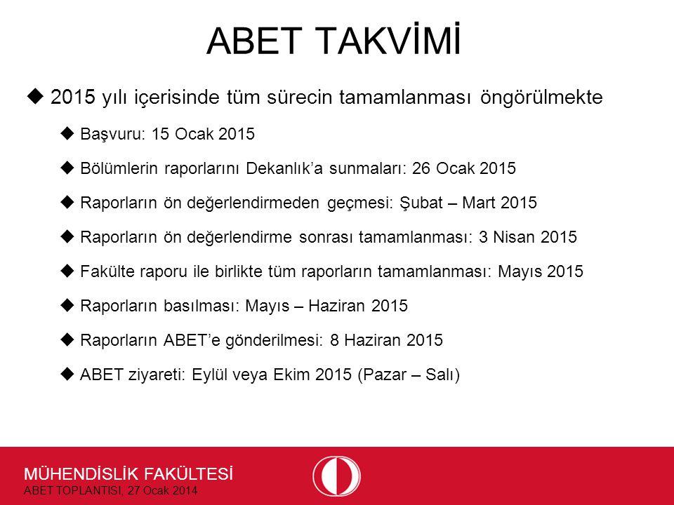 MÜHENDİSLİK FAKÜLTESİ ABET TOPLANTISI, 27 Ocak 2014 ABET TAKVİMİ  2015 yılı içerisinde tüm sürecin tamamlanması öngörülmekte  Başvuru: 15 Ocak 2015  Bölümlerin raporlarını Dekanlık'a sunmaları: 26 Ocak 2015  Raporların ön değerlendirmeden geçmesi: Şubat – Mart 2015  Raporların ön değerlendirme sonrası tamamlanması: 3 Nisan 2015  Fakülte raporu ile birlikte tüm raporların tamamlanması: Mayıs 2015  Raporların basılması: Mayıs – Haziran 2015  Raporların ABET'e gönderilmesi: 8 Haziran 2015  ABET ziyareti: Eylül veya Ekim 2015 (Pazar – Salı)