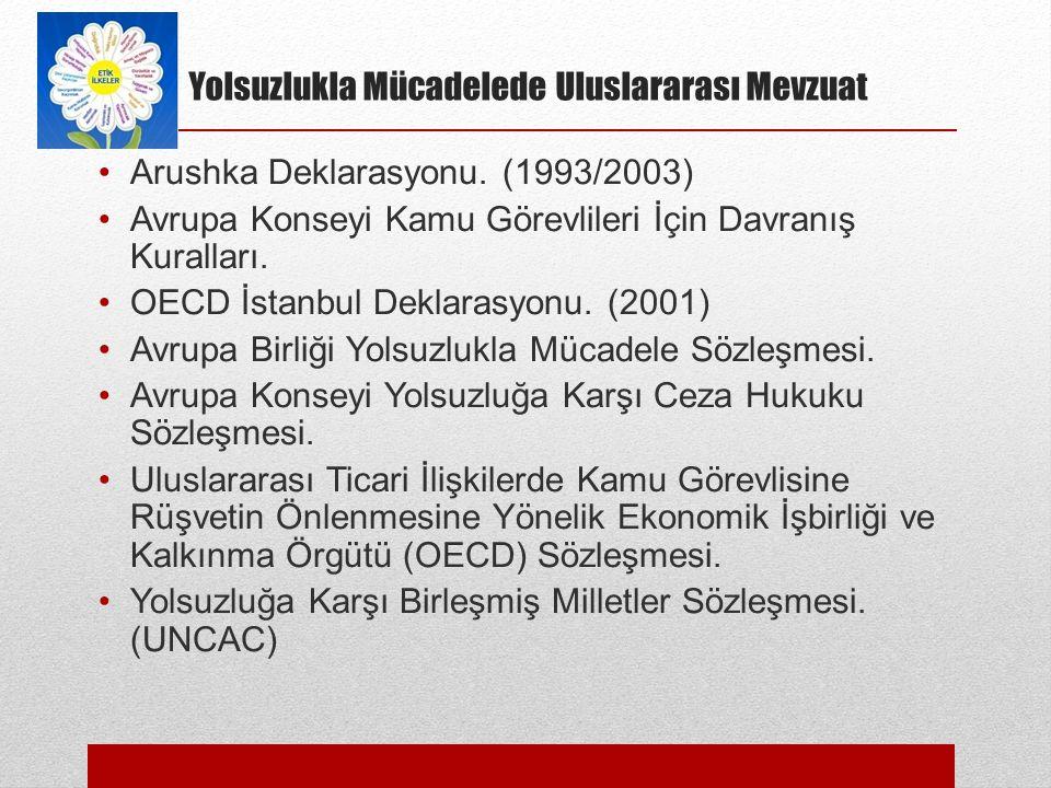 Yolsuzlukla Mücadelede Uluslararası Mevzuat •Arushka Deklarasyonu.