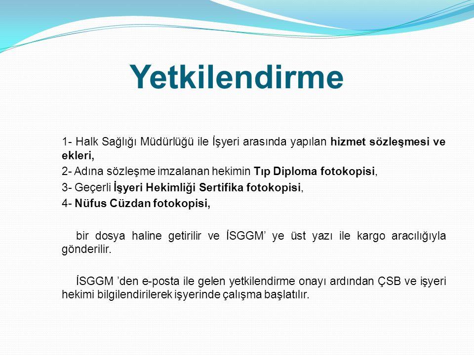 Yetkilendirme 1- Halk Sağlığı Müdürlüğü ile İşyeri arasında yapılan hizmet sözleşmesi ve ekleri, 2- Adına sözleşme imzalanan hekimin Tıp Diploma fotok