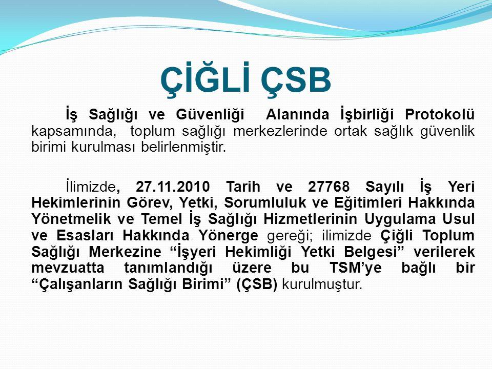 ÇİĞLİ ÇSB Çiğli ÇSB, 20.04.2011 tarih TSM-001 belge no ile Çalışma ve Sosyal Güvenlik Bakanlığınca yetkilendirilmiştir.