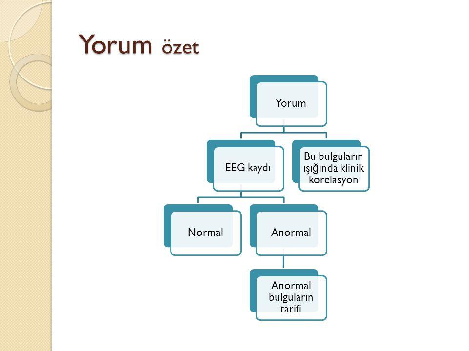 Yorum özet YorumEEG kaydıNormalAnormal Anormal bulguların tarifi Bu bulguların ışı ğ ında klinik korelasyon