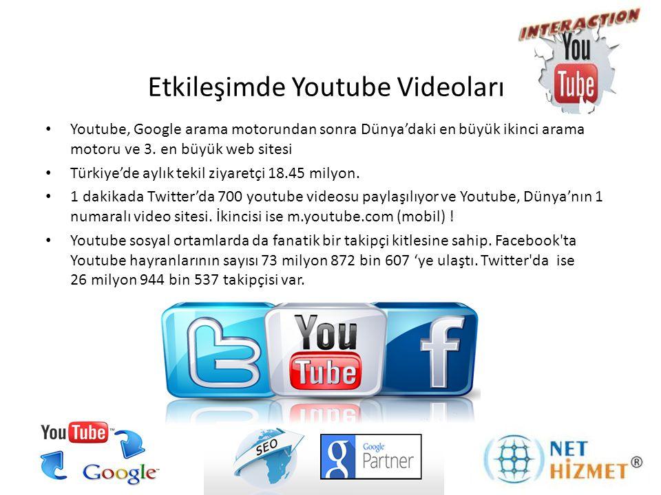 Etkileşimde Youtube Videoları • Youtube, Google arama motorundan sonra Dünya'daki en büyük ikinci arama motoru ve 3. en büyük web sitesi • Türkiye'de