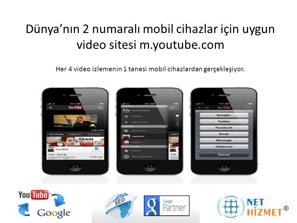 Her 4 video izlemenin 1 tanesi mobil cihazlardan gerçekleşiyor. Dünya'nın 2 numaralı mobil cihazlar için uygun video sitesi m.youtube.com