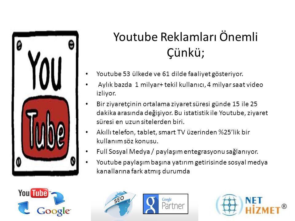 Youtube Reklamları Önemli Çünkü; • Youtube 53 ülkede ve 61 dilde faaliyet gösteriyor. • Aylık bazda 1 milyar+ tekil kullanıcı, 4 milyar saat video izl