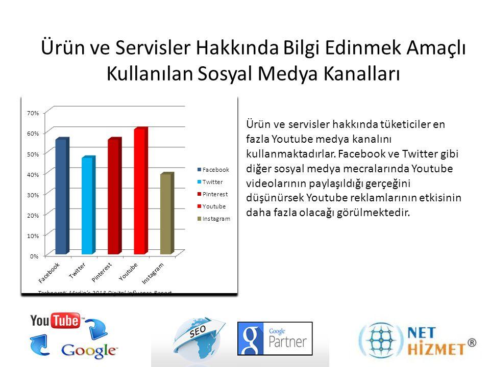 Ürün ve Servisler Hakkında Bilgi Edinmek Amaçlı Kullanılan Sosyal Medya Kanalları Technorati Media's 2013 Digital Influence Report Ürün ve servisler h