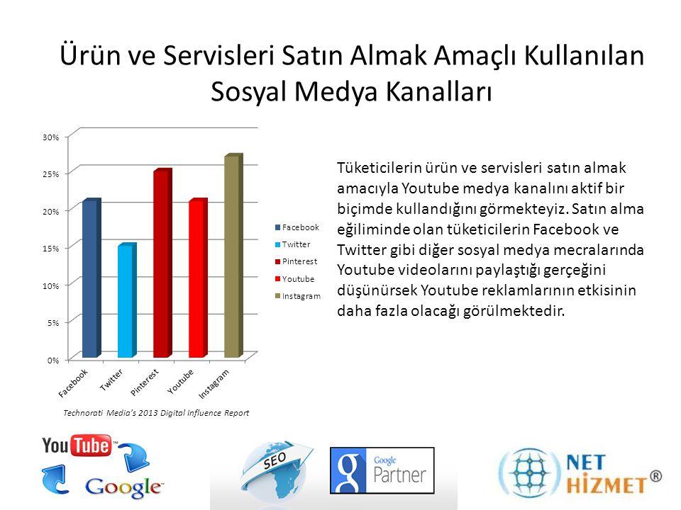 Ürün ve Servisleri Satın Almak Amaçlı Kullanılan Sosyal Medya Kanalları Technorati Media's 2013 Digital Influence Report Tüketicilerin ürün ve servisl