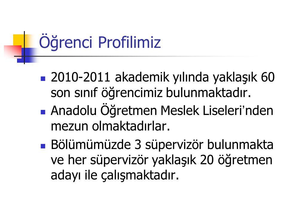 Öğrenci Profilimiz  2010-2011 akademik yılında yaklaşık 60 son sınıf öğrencimiz bulunmaktadır.  Anadolu Öğretmen Meslek Liseleri ' nden mezun olmakt