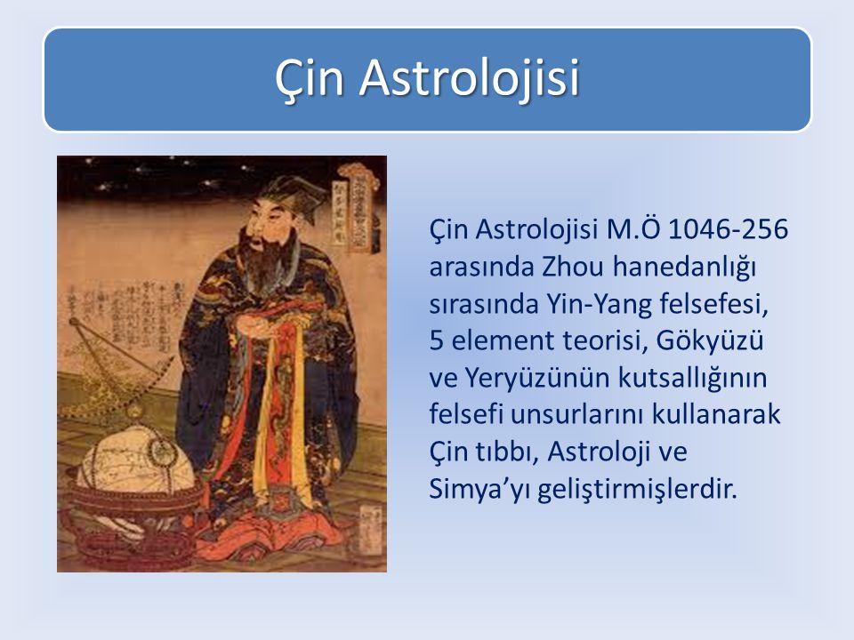 Maya Astrolojisi Meksika ve Orta Amerika da yaşayan antik Aztek astrologlar (M.Ö 600) insanın hayatında gökyüzündeki gök cisimlerinin etkisini araştır