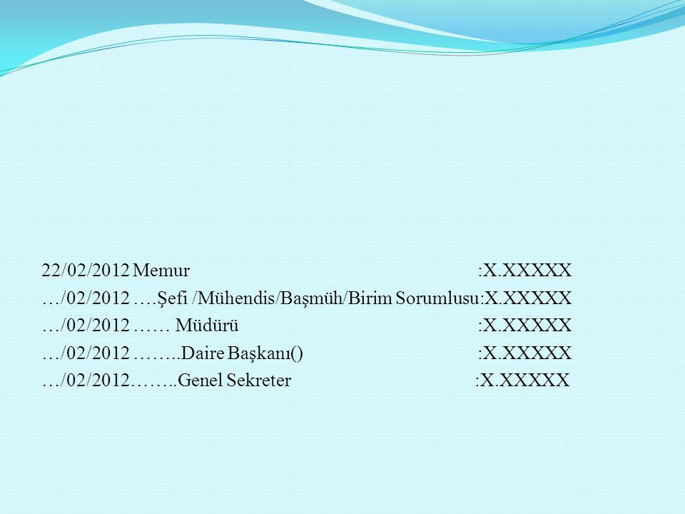 22/02/2012 Memur :X.XXXXX …/02/2012 ….Şefi /Mühendis/Başmüh/Birim Sorumlusu:X.XXXXX …/02/2012 …… Müdürü :X.XXXXX …/02/2012 ……..Daire Başkanı() :X.XXXX