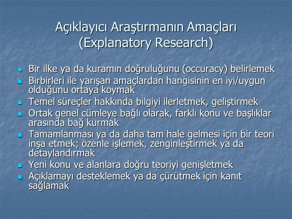 Açıklayıcı Araştırmanın Amaçları (Explanatory Research)  Bir ilke ya da kuramın doğruluğunu (occuracy) belirlemek  Birbirleri ile yarışan amaçlardan