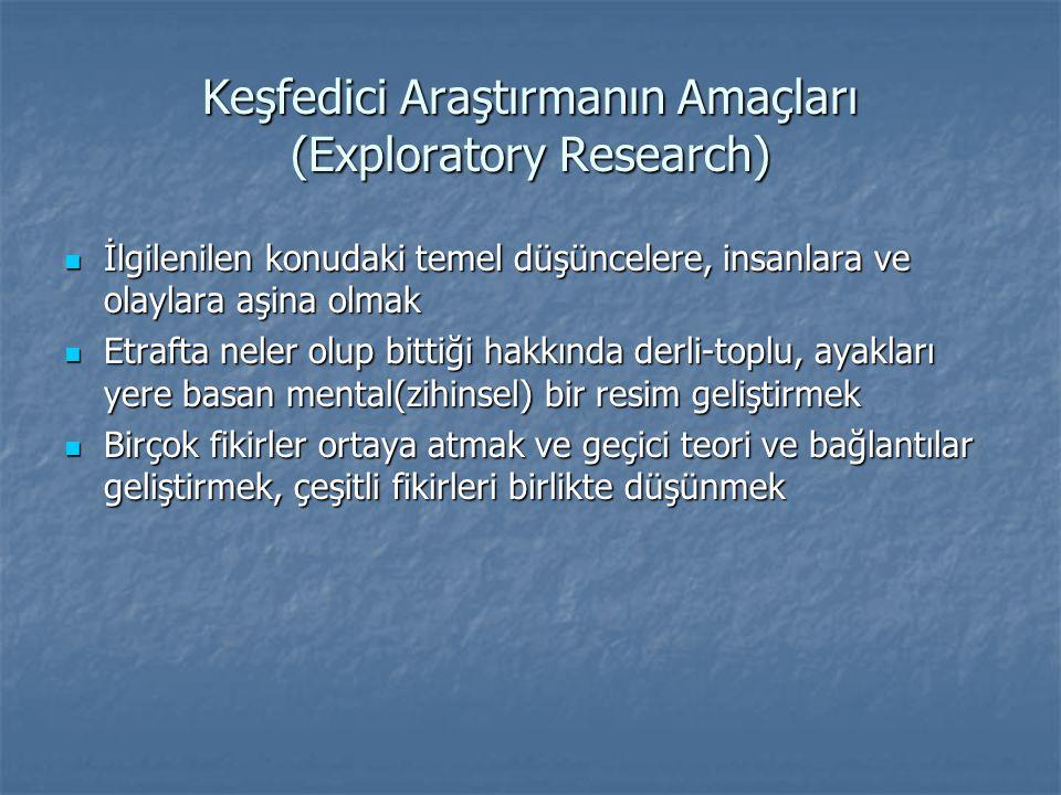 Keşfedici Araştırmanın Amaçları (Exploratory Research) -DEVAM-  Ek ya da ilave/daha fazla araştırma yapmanın uygunluğunu/yararını ve olasılığını belirlemek  Soru formüle etme ve daha sistematik incelemeler için konuları daha hassas/ ince (rafine) hale getirmek, inceltmek  Gelecekte başka araştırmalar yapmaya yöneltme ve teknikler geliştirme(yönelim duygusu ve teknikler geliştirme)