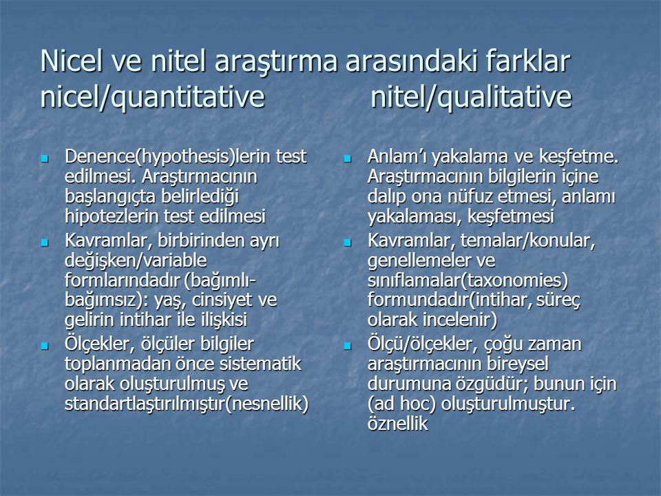 Nicel ve nitel araştırma arasındaki farklar nicel/quantitativenitel/qualitative  Denence(hypothesis)lerin test edilmesi. Araştırmacının başlangıçta b