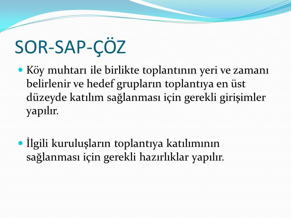 SOR-SAP-ÇÖZ  Köy muhtarı ile birlikte toplantının yeri ve zamanı belirlenir ve hedef grupların toplantıya en üst düzeyde katılım sağlanması için gere
