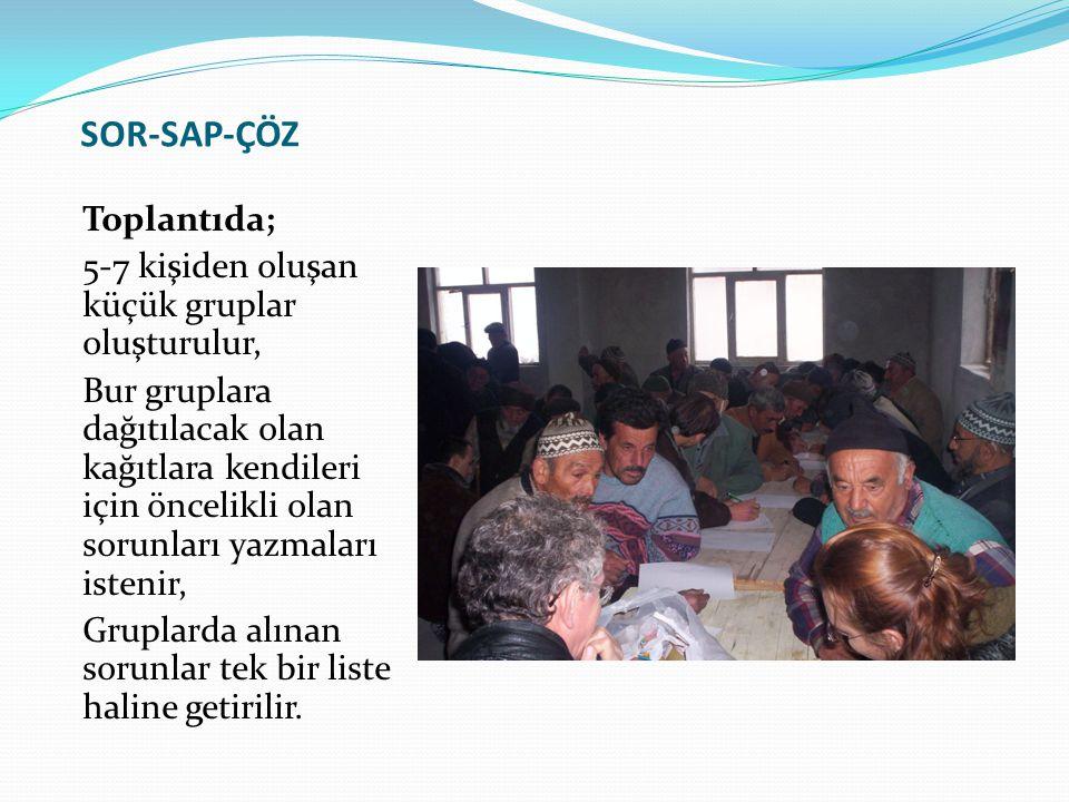 SOR-SAP-ÇÖZ Toplantıda; 5-7 kişiden oluşan küçük gruplar oluşturulur, Bur gruplara dağıtılacak olan kağıtlara kendileri için öncelikli olan sorunları
