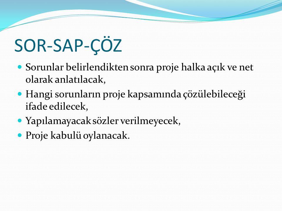 SOR-SAP-ÇÖZ  Sorunlar belirlendikten sonra proje halka açık ve net olarak anlatılacak,  Hangi sorunların proje kapsamında çözülebileceği ifade edile