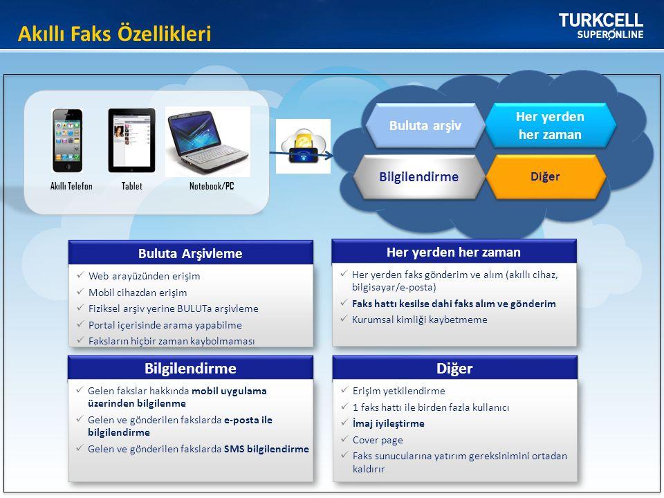 Akıllı Faks Özellikleri Her yerden her zaman Bilgilendirme Akıllı TelefonTabletNotebook/PC Buluta Arşivleme  Web arayüzünden erişim  Mobil cihazdan
