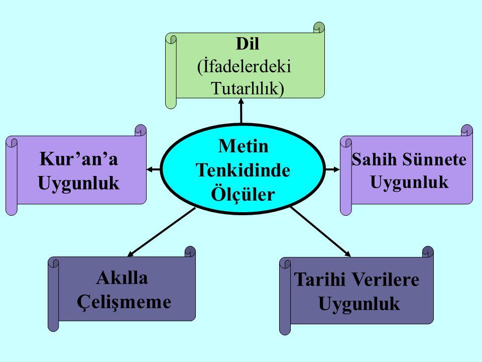 Dil (İfadelerdeki Tutarlılık) Tarihi Verilere Uygunluk Sahih Sünnete Uygunluk Akılla Çelişmeme Kur'an'a Uygunluk www.muhammetyilmaz.com Metin Tenkidinde Ölçüler