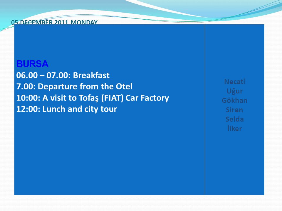 05.DECEMBER 2011 MONDAY BURSA – 07.00: Breakfast 7.00: Departure from the Otel 10:00: A visit to Tofaş (FIAT) Car Factory 12:00: Lunch and city tour Necati Uğur Gökhan Siren Selda İlker