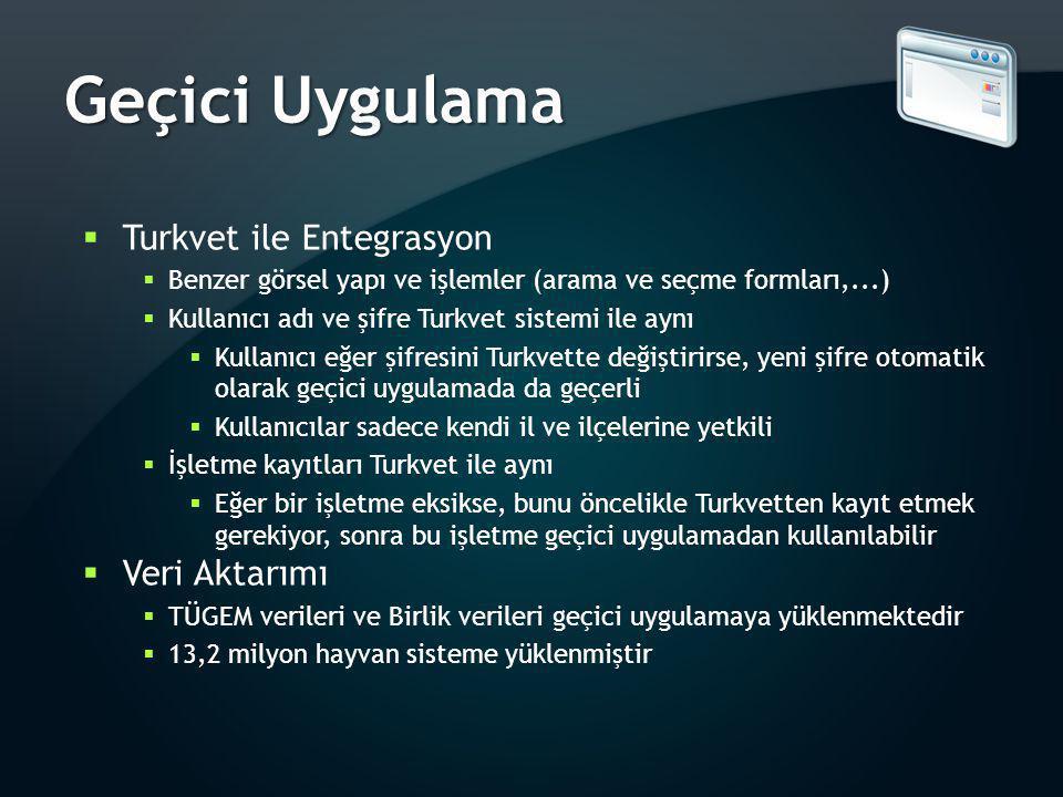 Geçici Uygulama  Turkvet ile Entegrasyon  Benzer görsel yapı ve işlemler (arama ve seçme formları,...)  Kullanıcı adı ve şifre Turkvet sistemi ile
