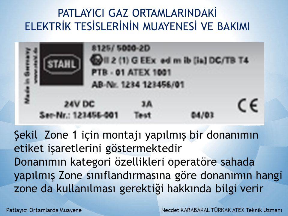 PATLAYICI GAZ ORTAMLARINDAKİ ELEKTRİK TESİSLERİNİN MUAYENESİ VE BAKIMI Şekil Zone 1 için montajı yapılmış bir donanımın etiket işaretlerini göstermektedir Donanımın kategori özellikleri operatöre sahada yapılmış Zone sınıflandırmasına göre donanımın hangi zone da kullanılması gerektiği hakkında bilgi verir Patlayıcı Ortamlarda Muayene Necdet KARABAKAL TÜRKAK ATEX Teknik Uzmanı