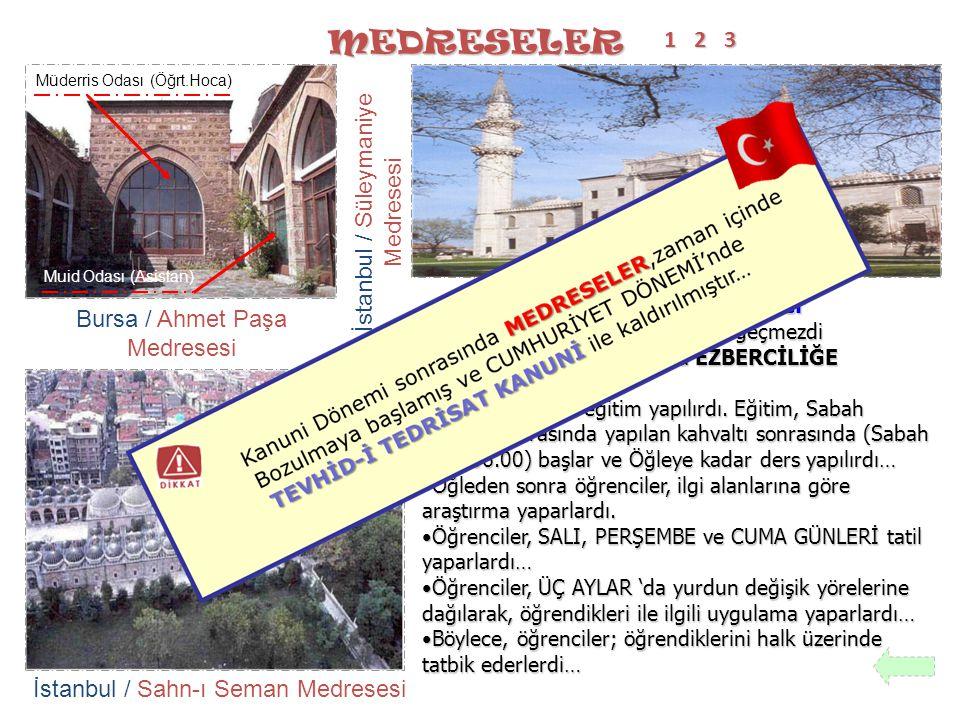MEDRESELER Bursa / Ahmet Paşa Medresesi İstanbul / Sahn-ı Seman Medresesi 1111 22223 Müderris Odası (Öğrt.Hoca) İstanbul / Süleymaniye Medresesi Medre