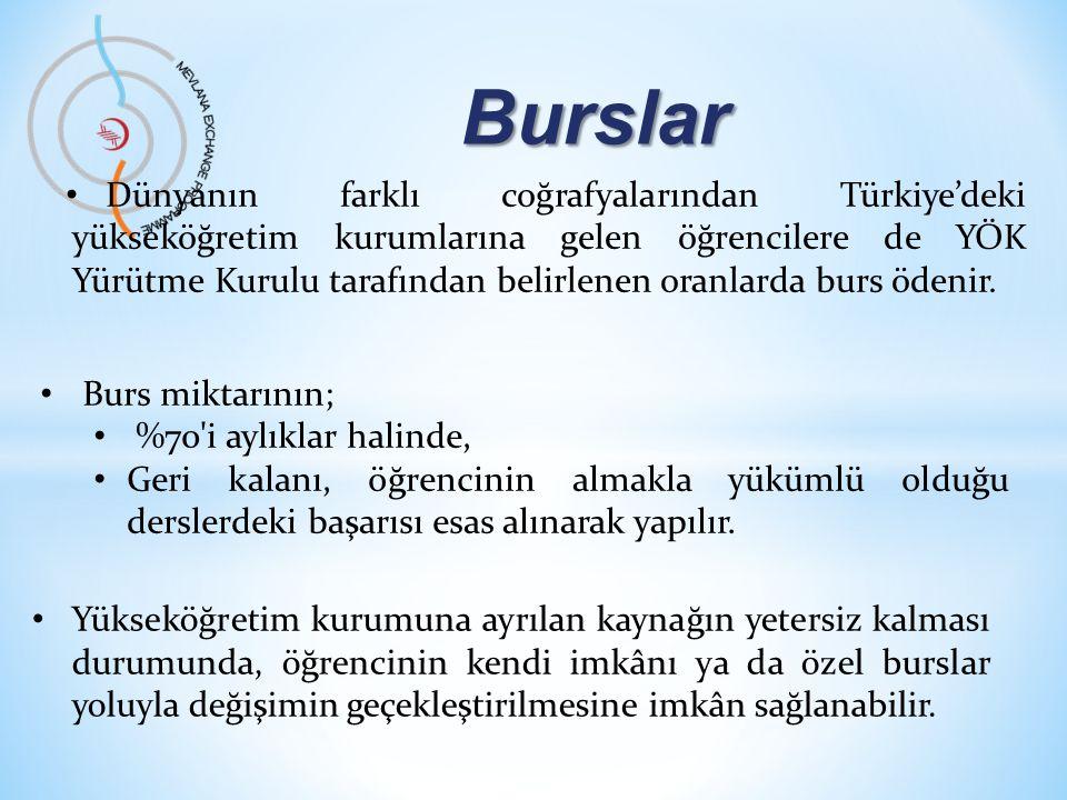 • Dünyanın farklı coğrafyalarından Türkiye'deki yükseköğretim kurumlarına gelen öğrencilere de YÖK Yürütme Kurulu tarafından belirlenen oranlarda burs ödenir.