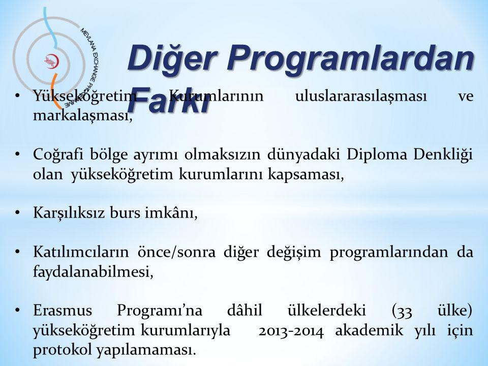 Diğer Programlardan Farkı • Yükseköğretim Kurumlarının uluslararasılaşması ve markalaşması, • Coğrafi bölge ayrımı olmaksızın dünyadaki Diploma Denkliği olan yükseköğretim kurumlarını kapsaması, • Karşılıksız burs imkânı, • Katılımcıların önce/sonra diğer değişim programlarından da faydalanabilmesi, • Erasmus Programı'na dâhil ülkelerdeki (33 ülke) yükseköğretim kurumlarıyla2013-2014 akademik yılı için protokol yapılamaması.