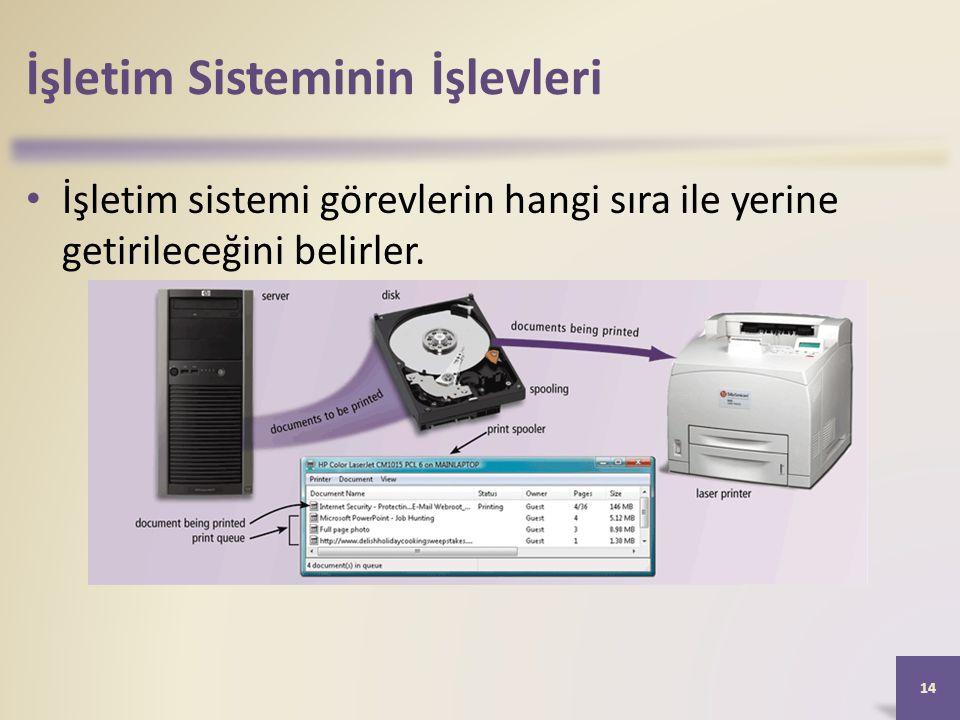 İşletim Sisteminin İşlevleri • İşletim sistemi görevlerin hangi sıra ile yerine getirileceğini belirler. 14