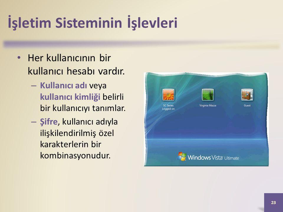 İşletim Sisteminin İşlevleri • Her kullanıcının bir kullanıcı hesabı vardır. – Kullanıcı adı veya kullanıcı kimliği belirli bir kullanıcıyı tanımlar.