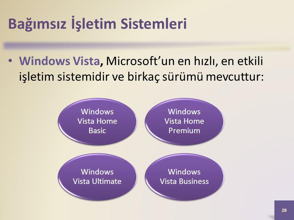 Bağımsız İşletim Sistemleri • Windows Vista, Microsoft'un en hızlı, en etkili işletim sistemidir ve birkaç sürümü mevcuttur: 28 Windows Vista Home Bas