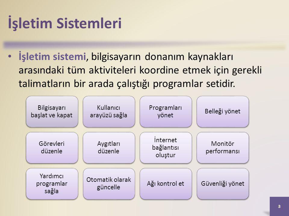 İşletim Sisteminin İşlevleri • İşletim sistemi görevlerin hangi sıra ile yerine getirileceğini belirler.