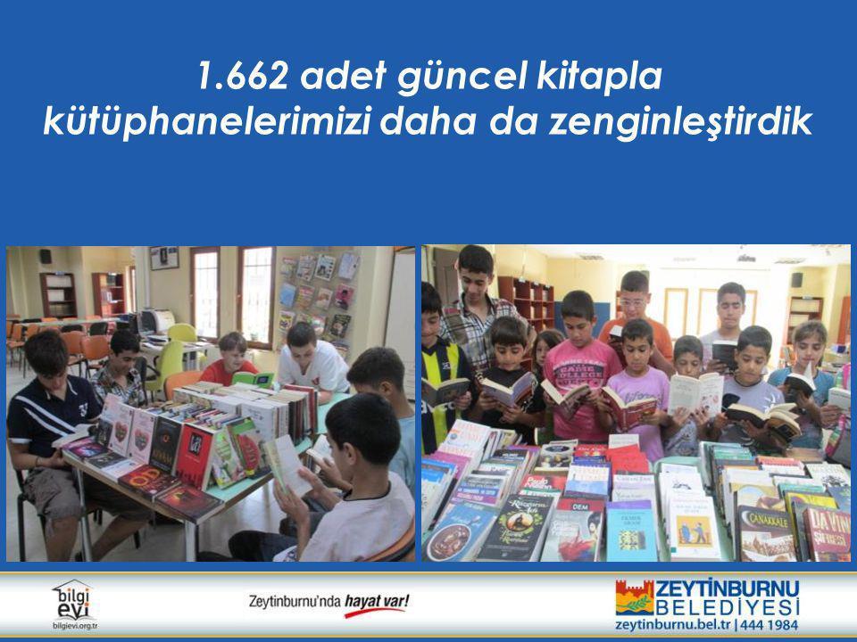 1.662 adet güncel kitapla kütüphanelerimizi daha da zenginleştirdik