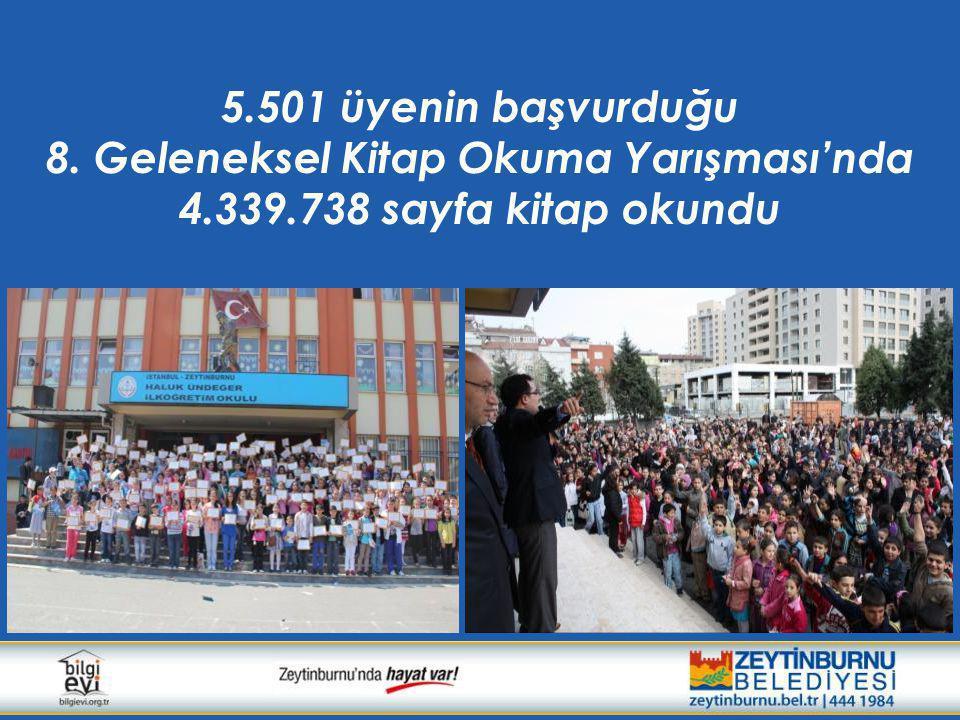 5.501 üyenin başvurduğu 8. Geleneksel Kitap Okuma Yarışması'nda 4.339.738 sayfa kitap okundu