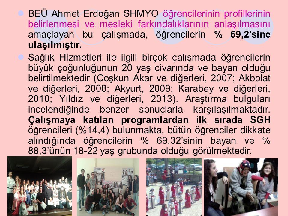  BEÜ Ahmet Erdoğan SHMYO öğrencilerinin profillerinin belirlenmesi ve mesleki farkındalıklarının anlaşılmasını amaçlayan bu çalışmada, öğrencilerin %