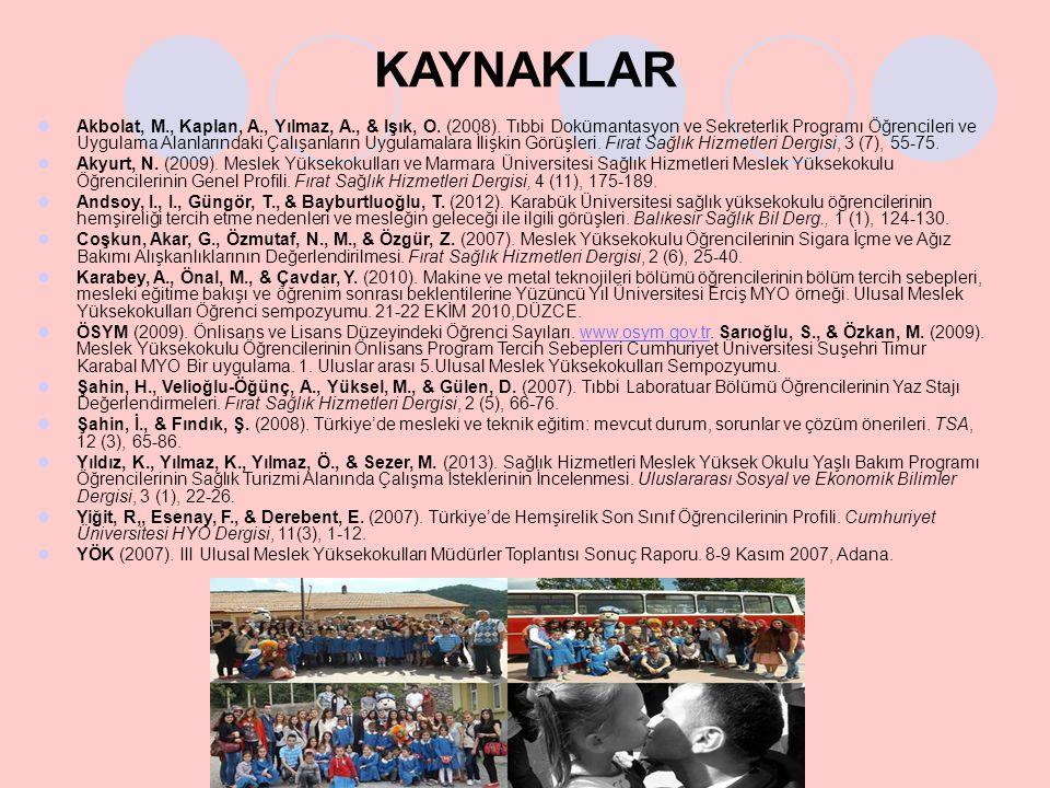 KAYNAKLAR  Akbolat, M., Kaplan, A., Yılmaz, A., & Işık, O. (2008). Tıbbi Dokümantasyon ve Sekreterlik Programı Öğrencileri ve Uygulama Alanlarındaki