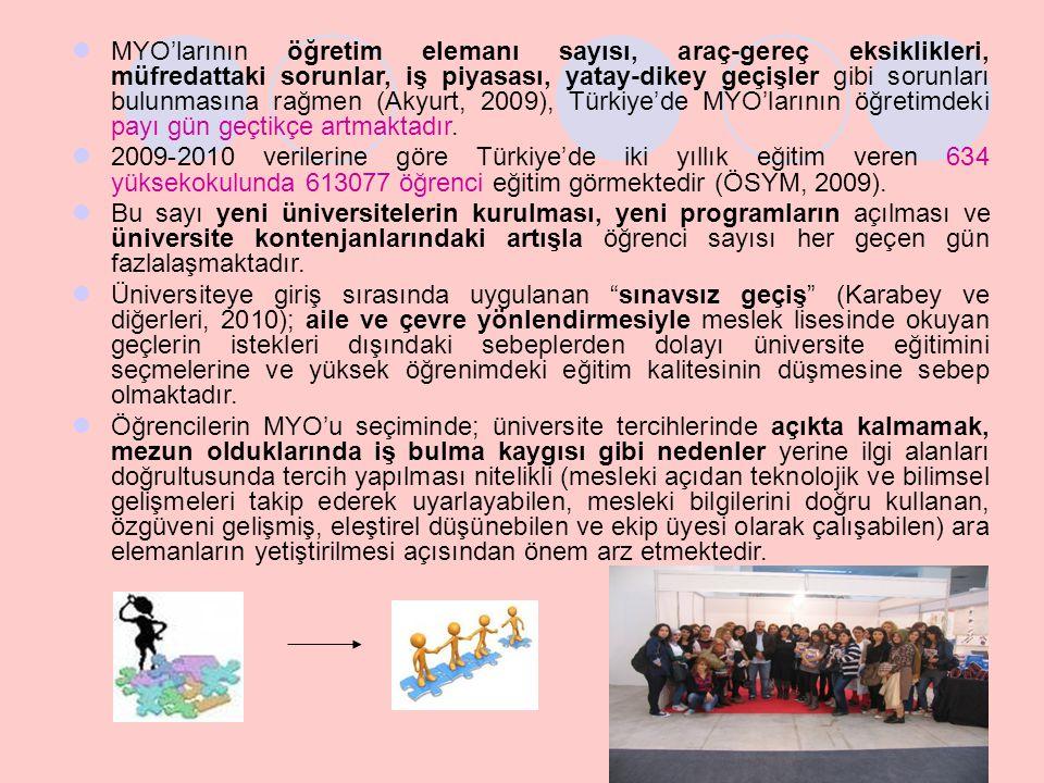  MYO'larının öğretim elemanı sayısı, araç-gereç eksiklikleri, müfredattaki sorunlar, iş piyasası, yatay-dikey geçişler gibi sorunları bulunmasına rağmen (Akyurt, 2009), Türkiye'de MYO'larının öğretimdeki payı gün geçtikçe artmaktadır.