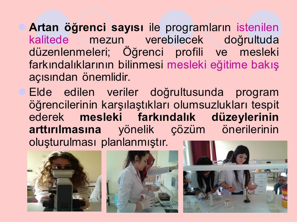 Gereç ve Yöntem  Araştırmanın evreni; 2012–2013 bahar dönemi BEÜ Ahmet Erdoğan SHMYO'nun 9 programında eğitim gören (1.