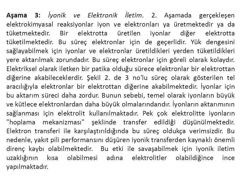 Aşama 3: İyonik ve Elektronik İletim. 2. Aşamada gerçekleşen elektrokimyasal reaksiyonlar iyon ve elektronları ya üretmektedir ya da tüketmektedir. Bi