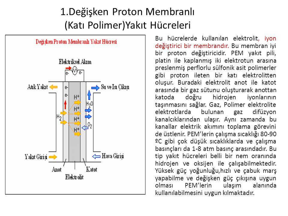 1.Değişken Proton Membranlı (Katı Polimer)Yakıt Hücreleri Bu hücrelerde kullanılan elektrolit, iyon değiştirici bir membrandır. Bu membran iyi bir pro