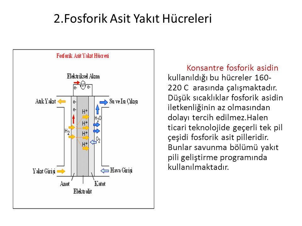2.Fosforik Asit Yakıt Hücreleri Konsantre fosforik asidin kullanıldığı bu hücreler 160- 220 C arasında çalışmaktadır. Düşük sıcaklıklar fosforik asidi
