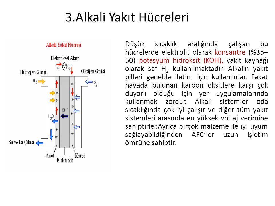 3.Alkali Yakıt Hücreleri Düşük sıcaklık aralığında çalışan bu hücrelerde elektrolit olarak konsantre (%35– 50) potasyum hidroksit (KOH), yakıt kaynağı