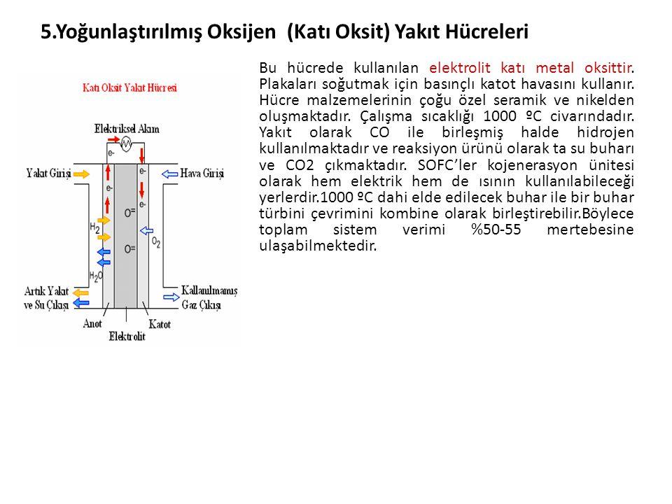 5.Yoğunlaştırılmış Oksijen (Katı Oksit) Yakıt Hücreleri Bu hücrede kullanılan elektrolit katı metal oksittir. Plakaları soğutmak için basınçlı katot h