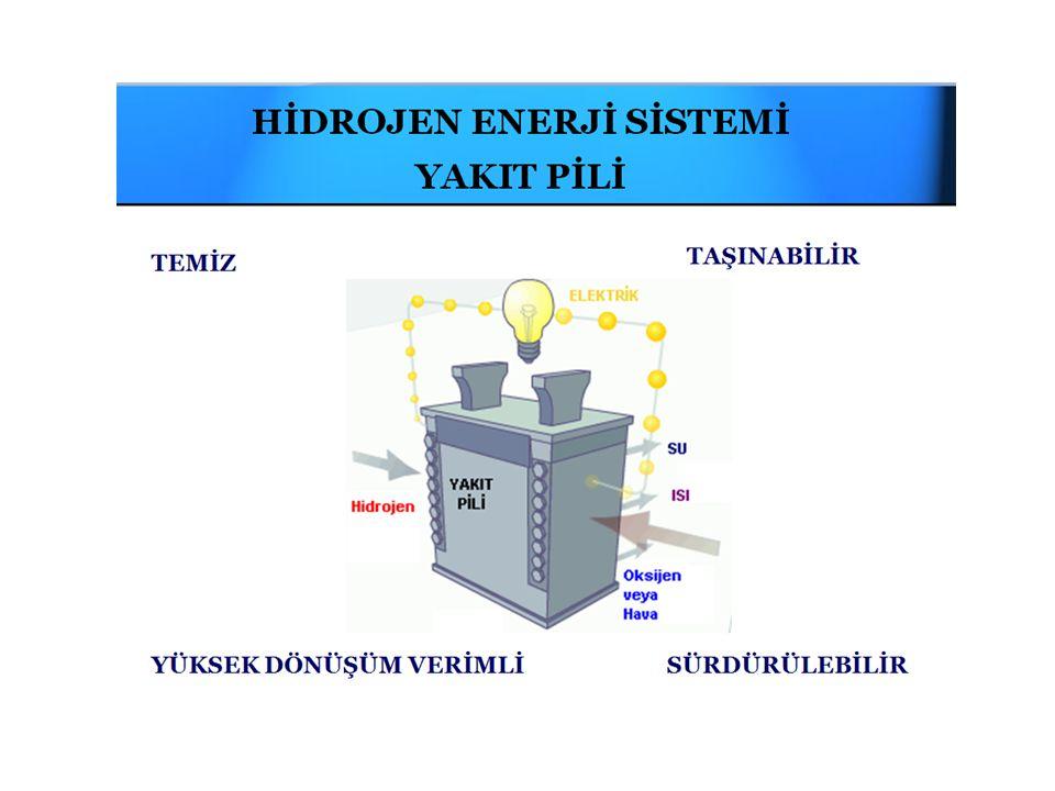 1.Değişken Proton Membranlı (Katı Polimer)Yakıt Hücreleri Bu hücrelerde kullanılan elektrolit, iyon değiştirici bir membrandır.