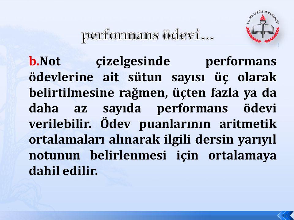 a.Performans ödevleri, kısa sürelerde yapılabilecek çalışmalardır. Bu tür ödevlerle öğrencilerin derslerde kazandırılması hedeflenen üst düzey beceril