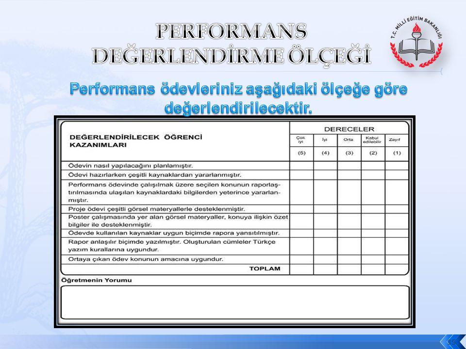 Hazırlanacak Raporun İçeriği: *Performans ödevi kapak sayfası *Dersin adı *Ödev konusu *Beklenen performans *İçindekiler *Ödev planı (gerektiğinde) *