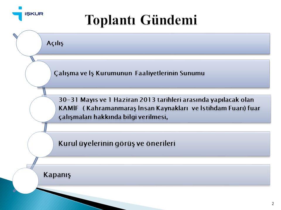 2 Açılış Çalışma ve İş Kurumunun Faaliyetlerinin Sunumu 30-31 Mayıs ve 1 Haziran 2013 tarihleri arasında yapılacak olan KAMİF ( Kahramanmaraş İnsan Ka