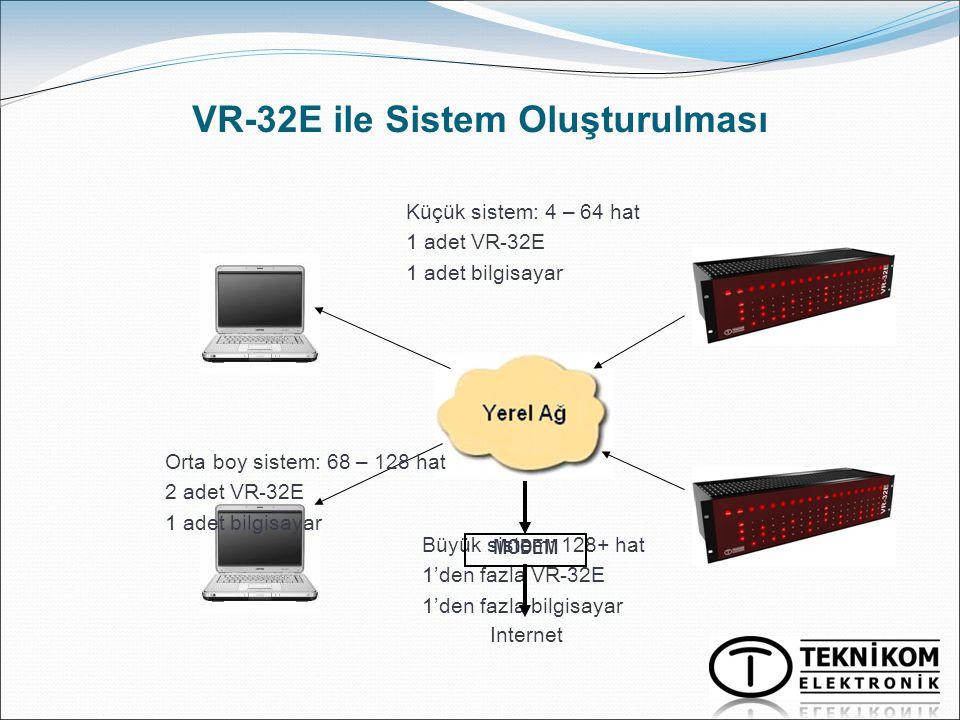 VR-32E ile Sistem Oluşturulması Küçük sistem: 4 – 64 hat 1 adet VR-32E 1 adet bilgisayar Orta boy sistem: 68 – 128 hat 2 adet VR-32E 1 adet bilgisayar